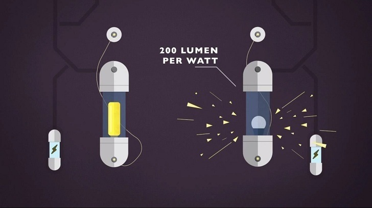 Philips crea TLED, lámpara que reduce a la mitad el gasto de energía