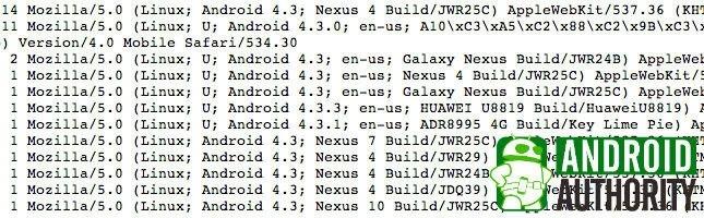 Seg�n rumores, Android 5.0 deber� esperar y tendr� que darle lugar a la versi�n 4.3