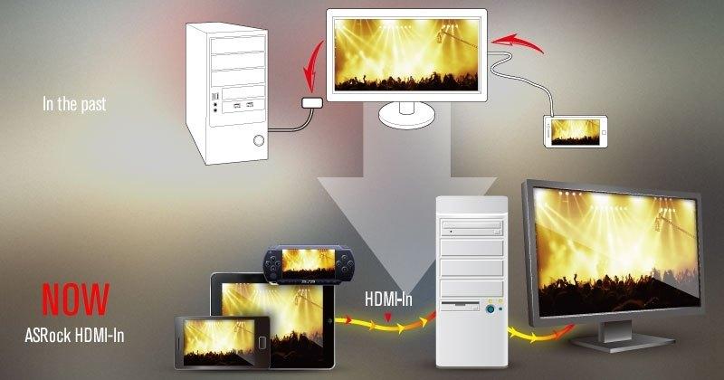 A-Style HDMI-In de ASRock facilita la conexi�n de Smartphones y Tablets al monitor