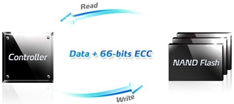ADATA presenta el nuevo SSD SATA III con controlador SMI